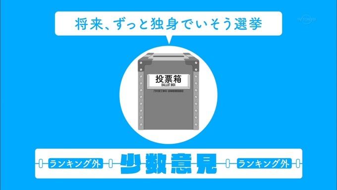 乃木坂工事中 将来こうなってそう総選挙2017⑤ (1)
