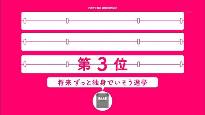 乃木坂工事中 将来こうなってそう総選挙2017② (4)