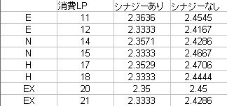 乃木坂46 乃木フェス2 (2)