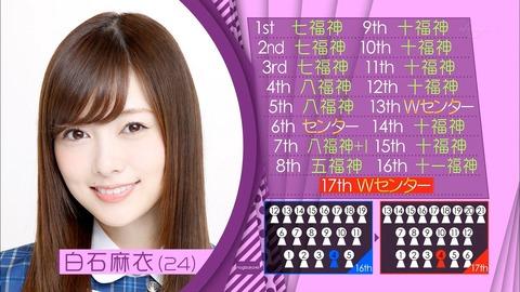 http://livedoor.blogimg.jp/nogizaka_46matome2/imgs/0/3/0337f2bc-s.jpg