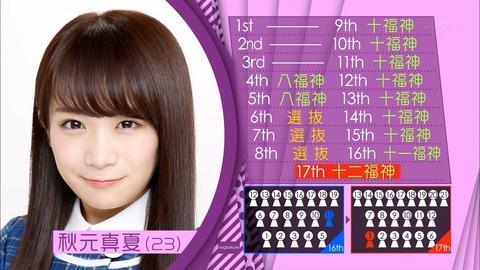 http://livedoor.blogimg.jp/nogizaka_46matome2/imgs/1/0/10d9a591-s.jpg