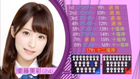 http://livedoor.blogimg.jp/nogizaka_46matome2/imgs/7/3/73c48571-s.jpg