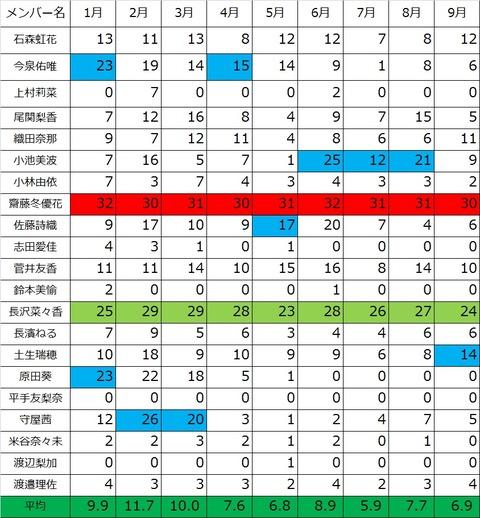 漢字欅 9月