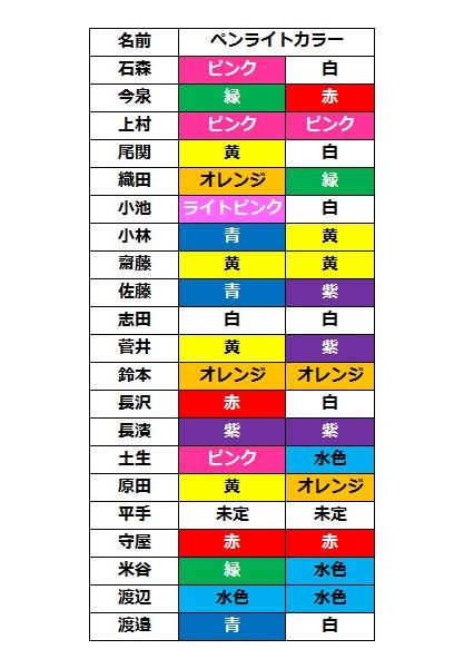 メンバーカラー 欅坂46