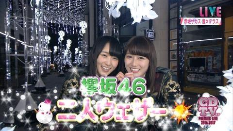 CDTV2