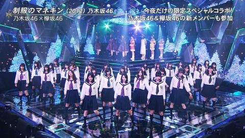 FNS153
