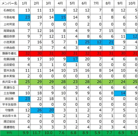 漢字欅 10月