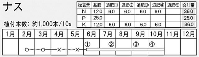 72f7ae33-s