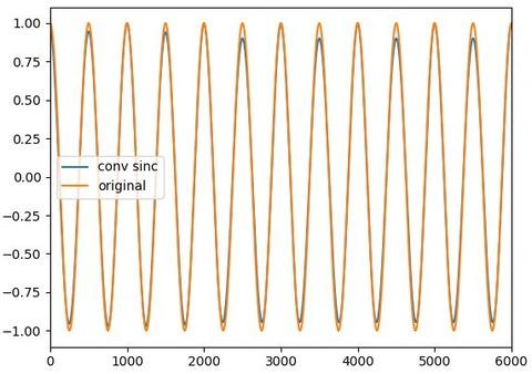 sinc関数重ね合わせ_加算_オリジナル