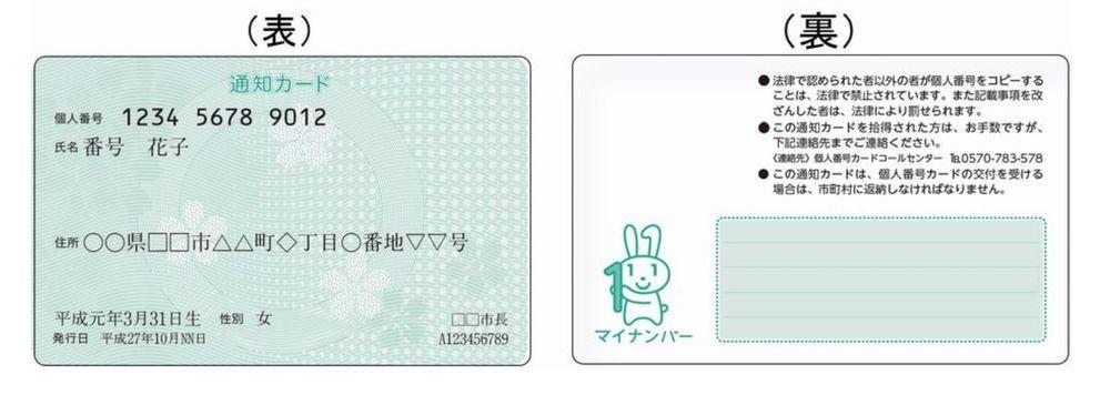 カード 通知
