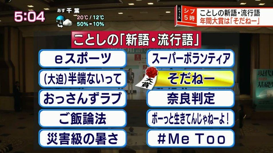 【流行語大賞】本物だ! 「スーパーボランティア」尾畠さんは受賞者辞退