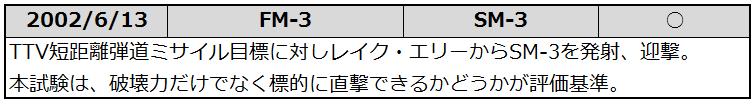 20020613