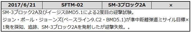 20170622