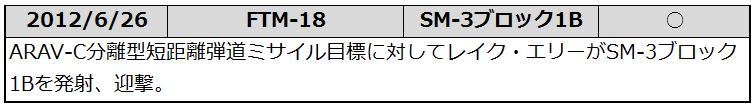 20120626
