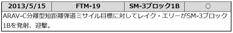 20130515