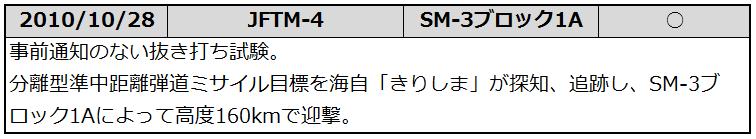 20101028