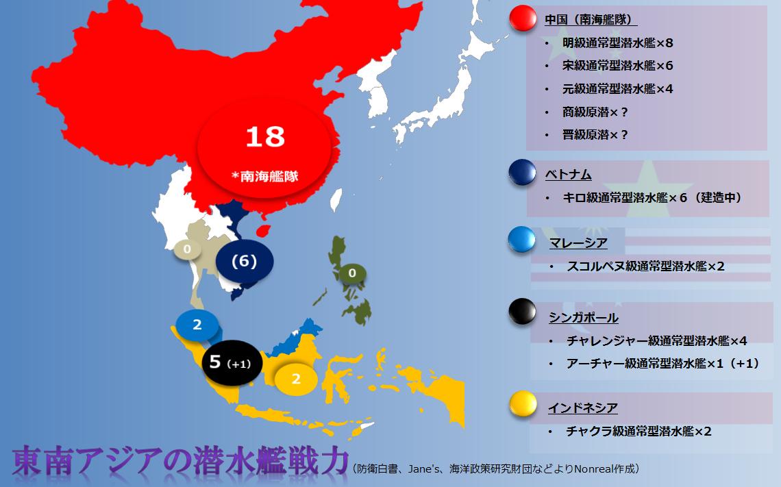 東南アジアの潜水艦戦力 ...