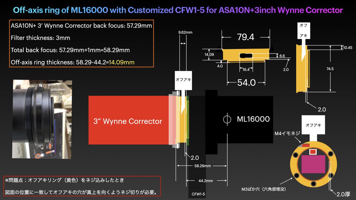 オフアキシスリングASA10N+ML16000.001
