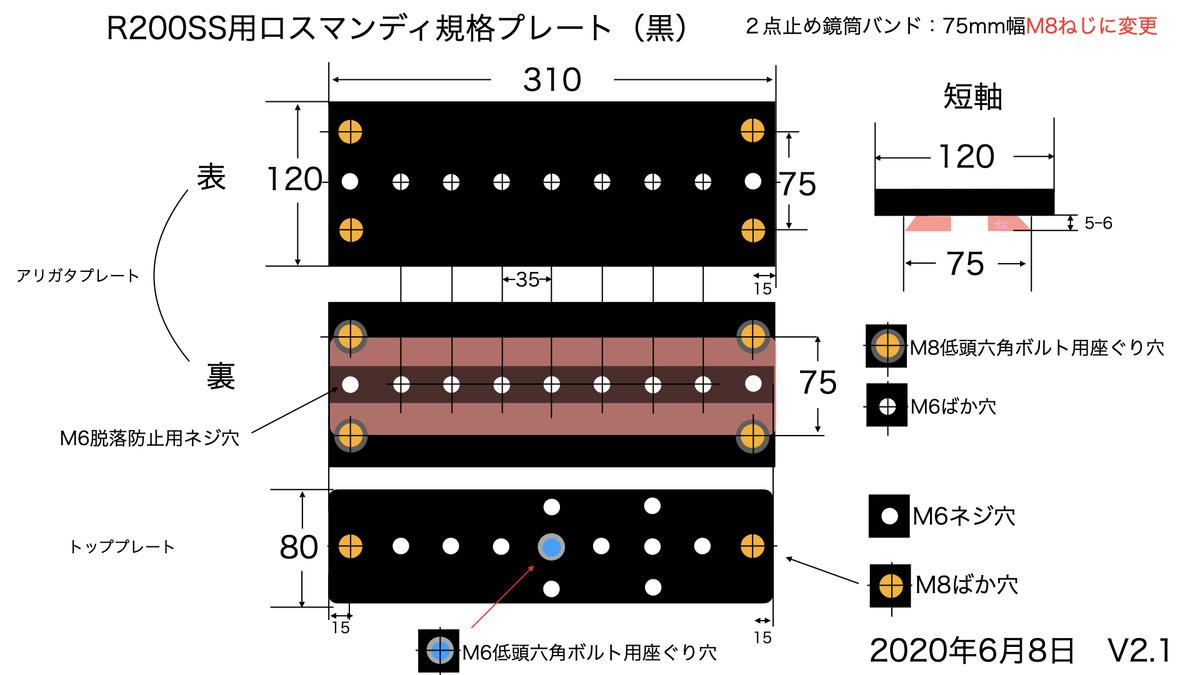 R200SSアリガタプレート図面.001