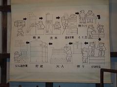 酒造の工程