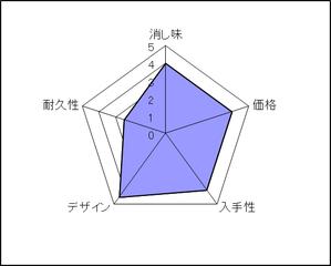 MONO_Graph