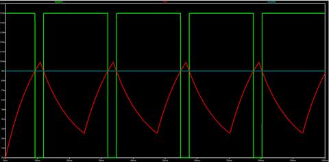 矩形波生成シュミレーションデューティー比