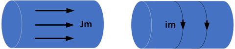 磁化電流と磁荷ベクトル