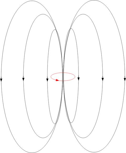 微小電流ループ