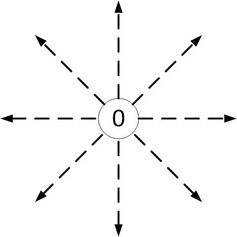 磁荷イメージ