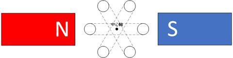 3層交流モータ