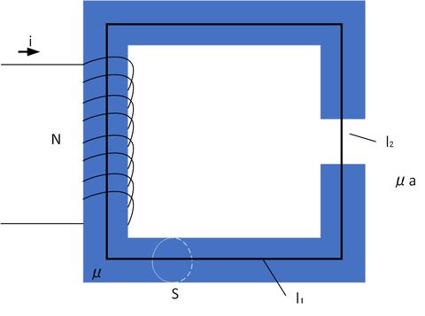 磁気回路ギャップバージョン