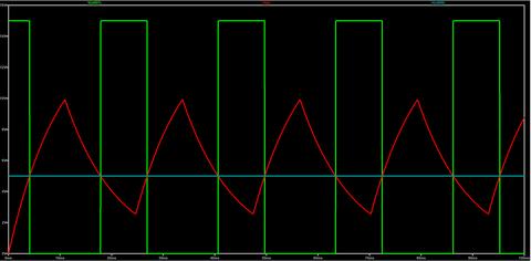 矩形波生成シュミレーション