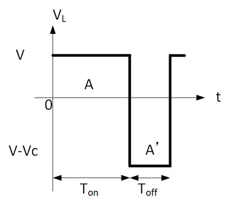 昇圧チョッパ回路オンオフ時