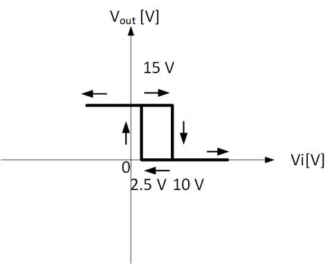 コンデンサ充放電回路シュミット回路