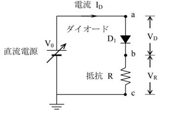 ダイオード回路