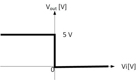 コンパレータ電圧