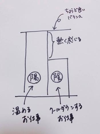 のぼせのメカニズム_2