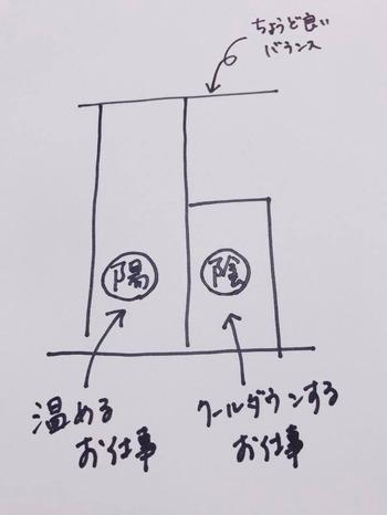 のぼせのメカニズム_1