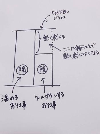 のぼせのメカニズム_3