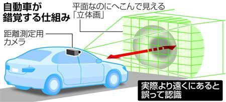 【自動車周辺機器】車載カメラは「立体画が苦手」 距離を錯覚、悪用し衝突事故につながる恐れ