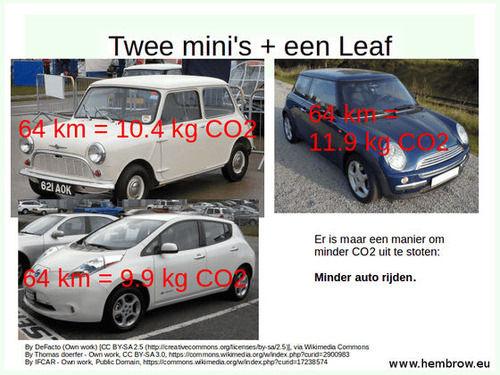 「電気自動車がクリーンでエコな乗り物とは限らない」という主張