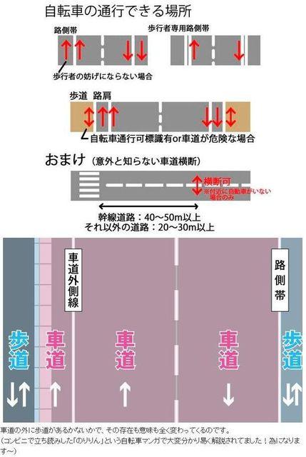 自転車の 自転車 歩行者 事故 : くじら1号 ★ 2015/08/29(土) 23 ...