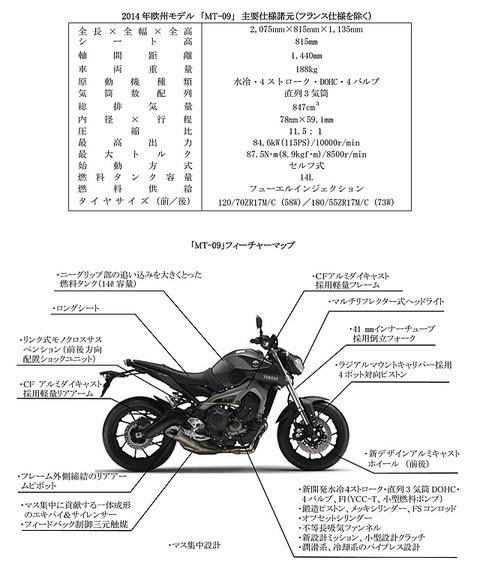 mt-09_spec