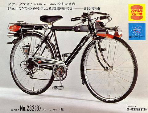 昭和の自転車かっこよすぎワロタwwwwwwwwwww
