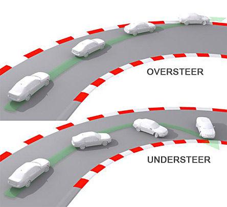 oversteer_understeer
