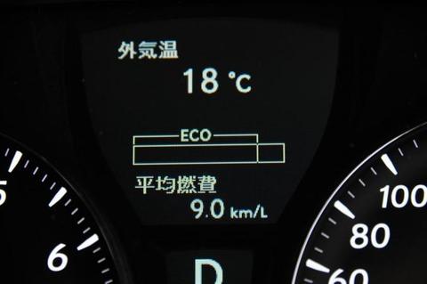 ドイツ車「燃費リッター10キロです」←実際に10キロ 日本車「燃費リッター20キロです」←実際は10キロちょいwwwww