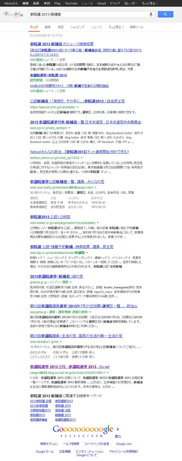 政党SEO対決01