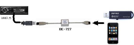 BE727 USB