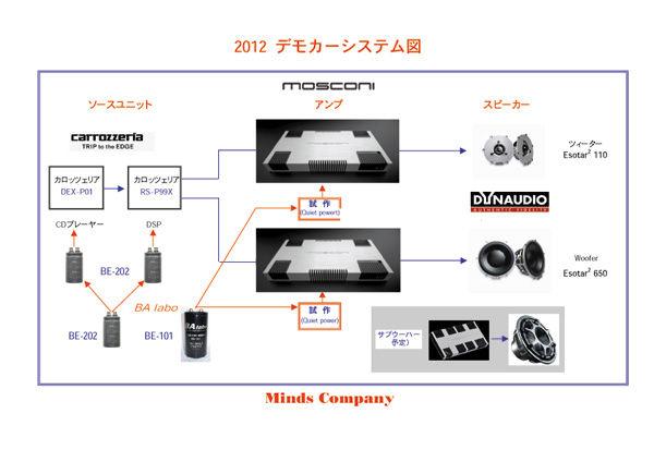 デモカーWish  2012-5  のコピー