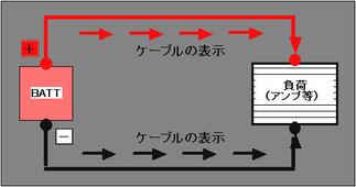 DC電源ケーブル-提案方式